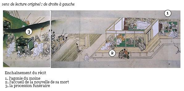 rouleau_procession01
