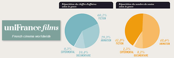rapport_unifrance_export_courts2013