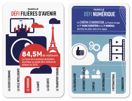 carte_2defis_7familles_MEDEF2016_small